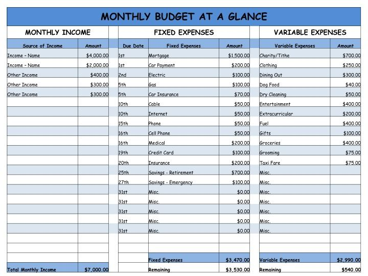 Monthly Household Budget Worksheet Printable  You DonT Have To