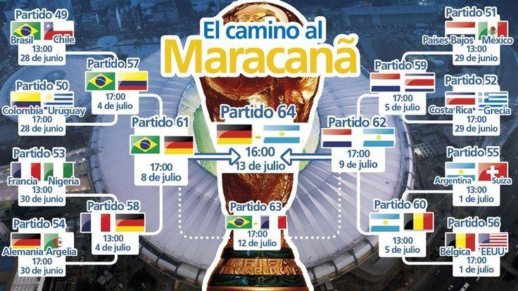 World Cup 2014 Table Quarter Finals Semi Finals Final Fifa World Cup 2014 Fifa World Cup