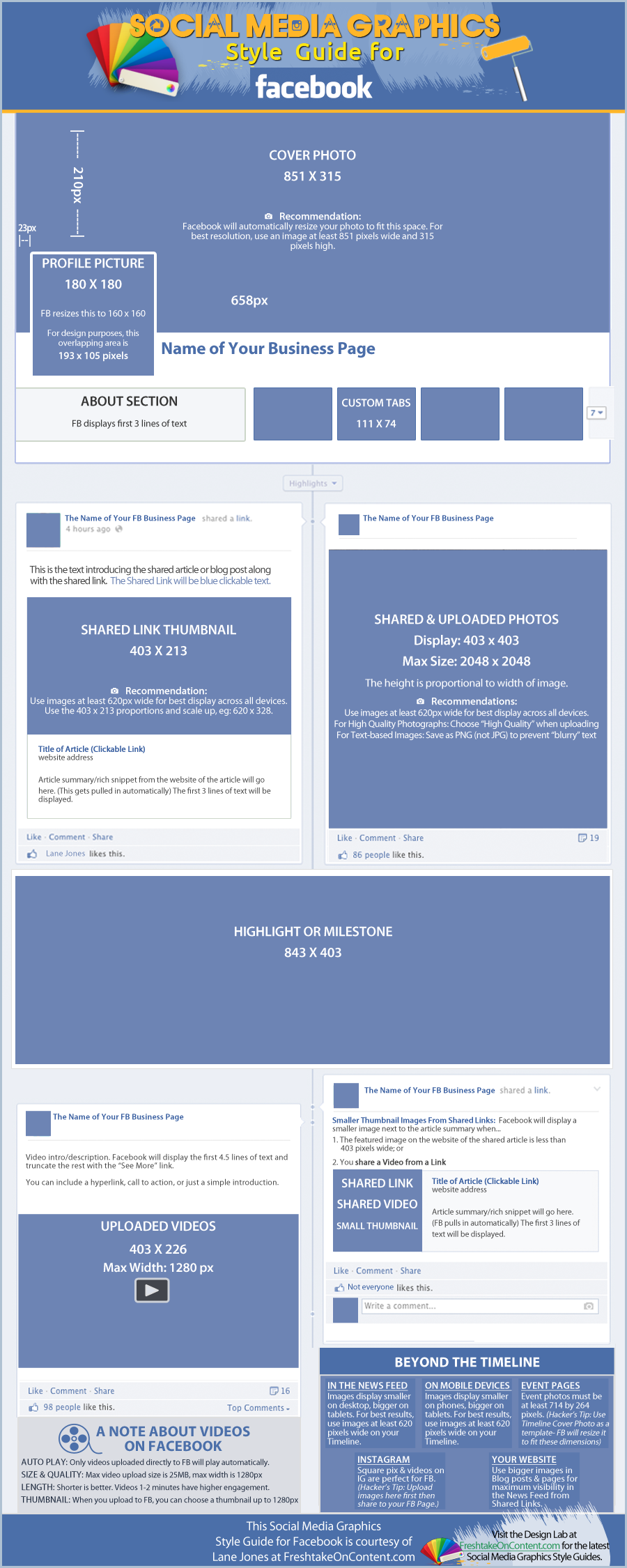 Brand Consultation Facebook image sizes, Style guides