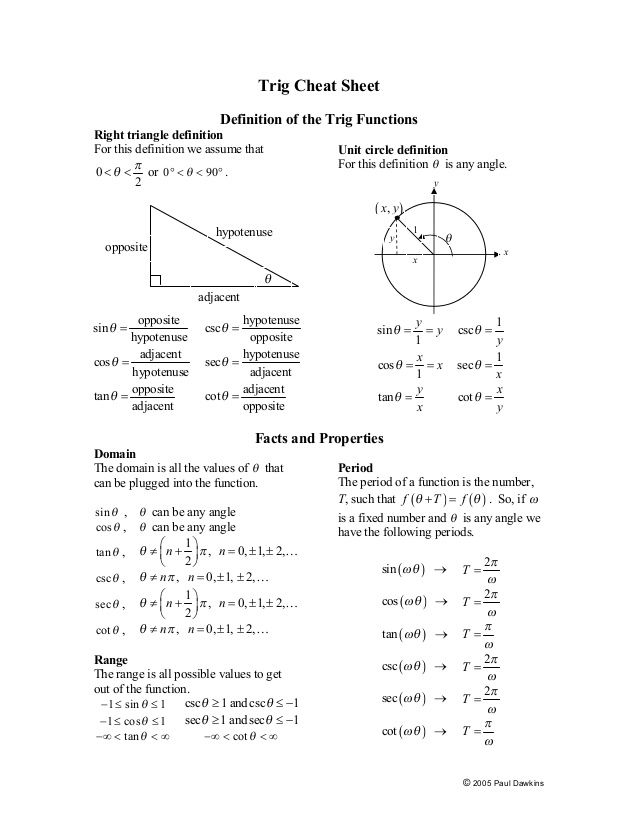 2005 Paul Dawkins Trig Cheat Sheet Definition Of The Trig Functions Right Triangle Definition For This Definition Math Cheat Sheet Trigonometry Teaching Math Center of mass and moment of a thin rod. 2005 paul dawkins trig cheat sheet