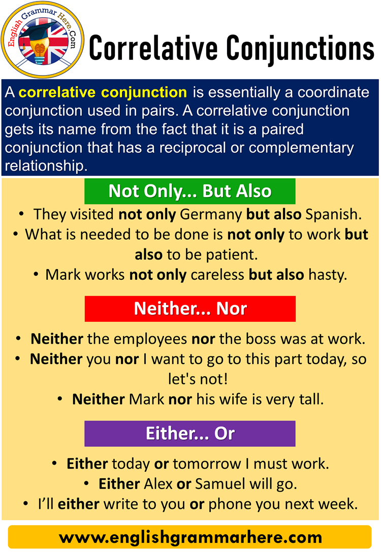 English Conjunction Transition Word Correlative Explanation And Example We Want To U Grammar Words Definition Of Paraphrase In Language