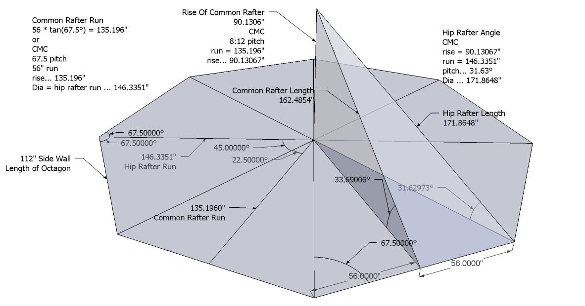 A Blog About Roof Framing Geometry Roof Framing Hexagon Gazebo Roof