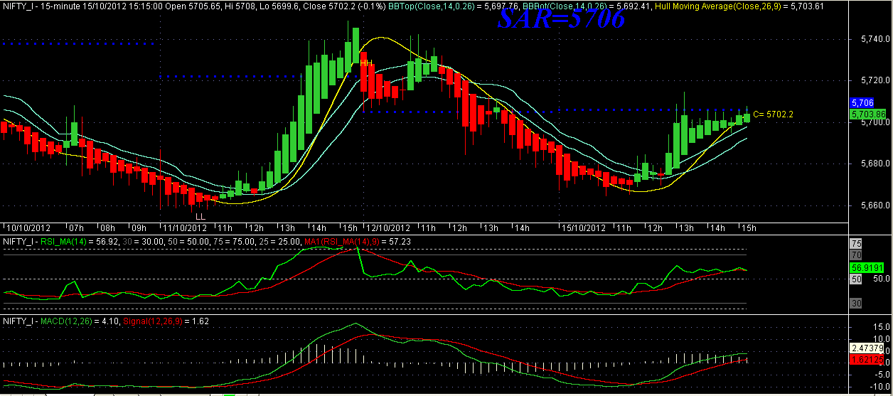 Uwti Stock Quote Nifty Bollinger Bands Live  Good Place  Pinterest  Nifty