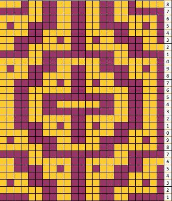 Mosaic Knitting Pattern Generator : mosaic knitting patterns Knitting 2 Pinterest Knitting, Charts and Patt...