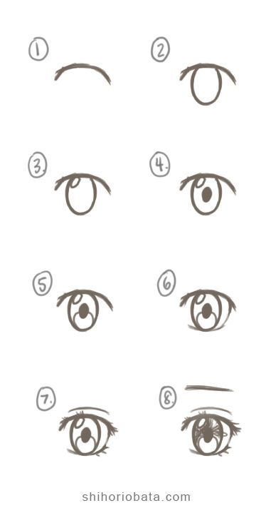 Photo of How to Draw Anime Eyes: Easy Step by Step Tutorial