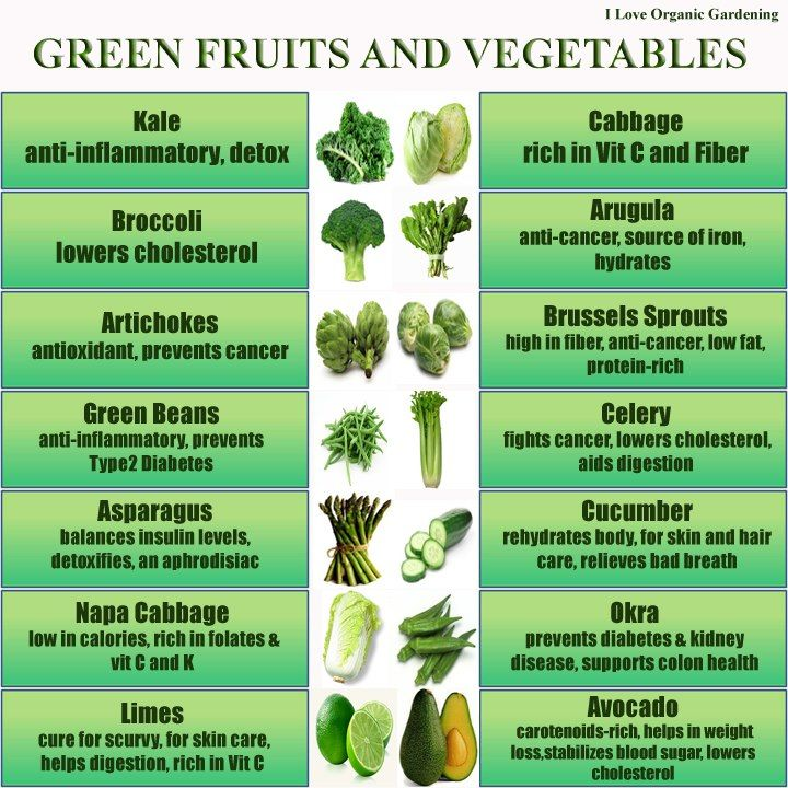 Green fruits and vegetables - benefits.   Green fruits and ...