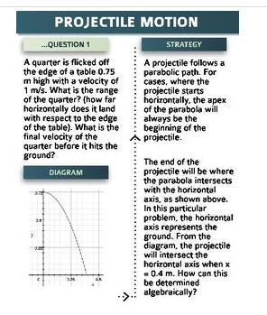 Projectile Motion Questions Solved This Or That Questions Physics Problems Projectile Motion