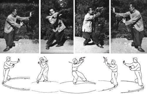 Baguazhang stances