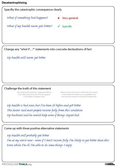 DeCatastrophic thought replacement worksheets http://psychology ...