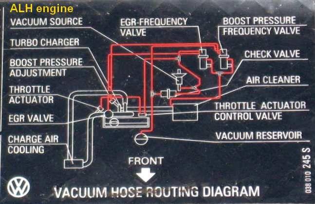 Img Tdi Control Valves Vacuums