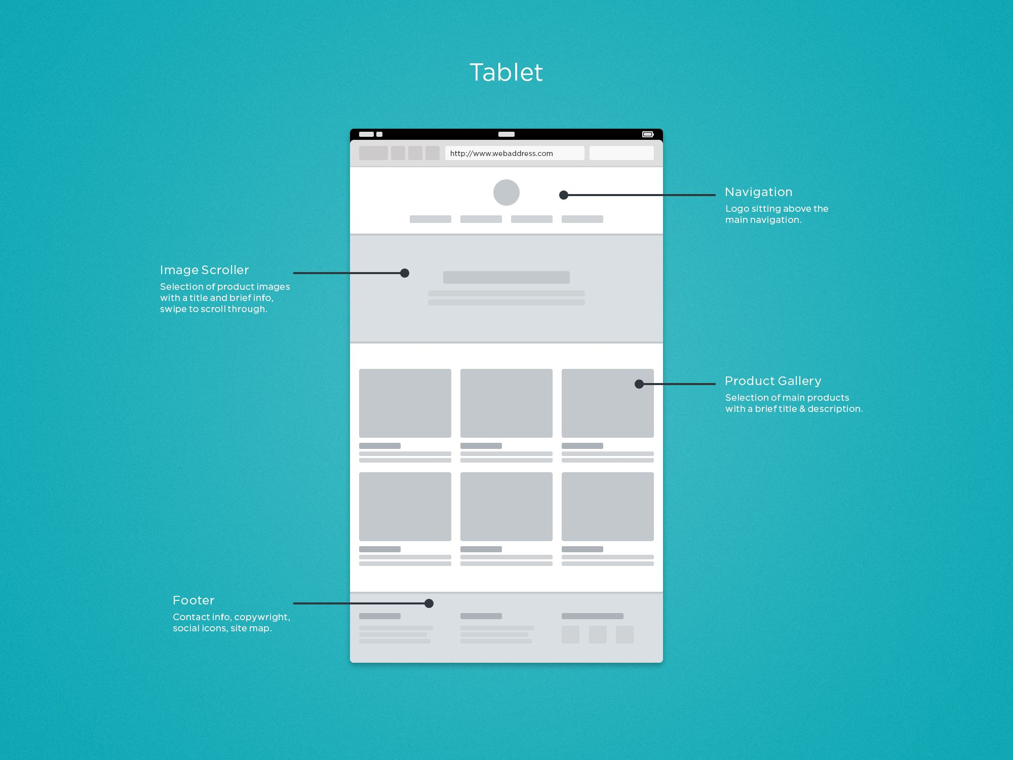 Tablet - Responsive Wireframe Templates from Chris Bannister ...