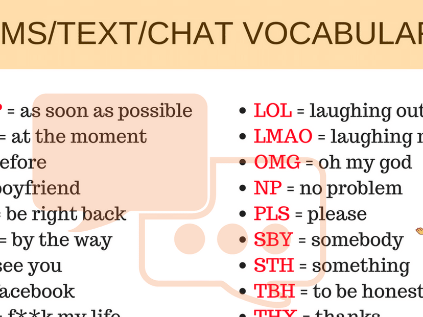 Internet Slang Popular Texting Abbreviations Acronyms