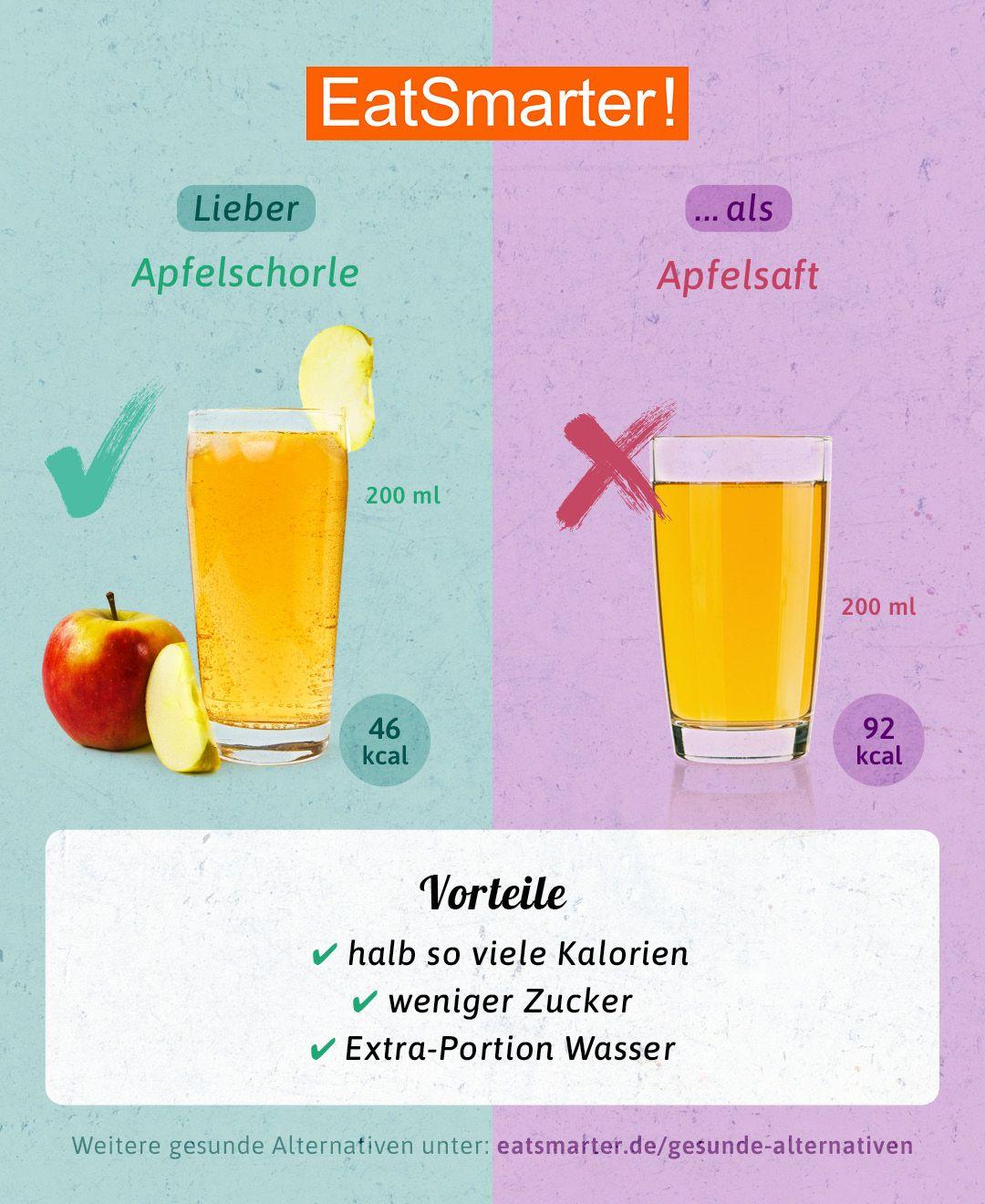 Gesunde Alternative: Apfelsaft oder Apfelschorle? #lattemacchiato