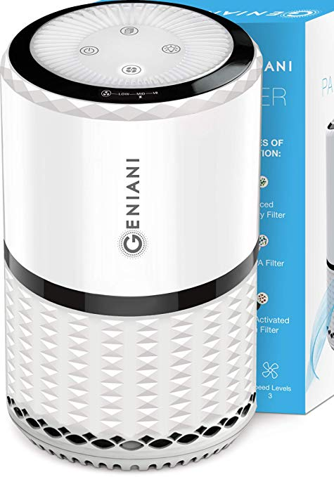 GENIANI Home Air Purifier with True HEPA