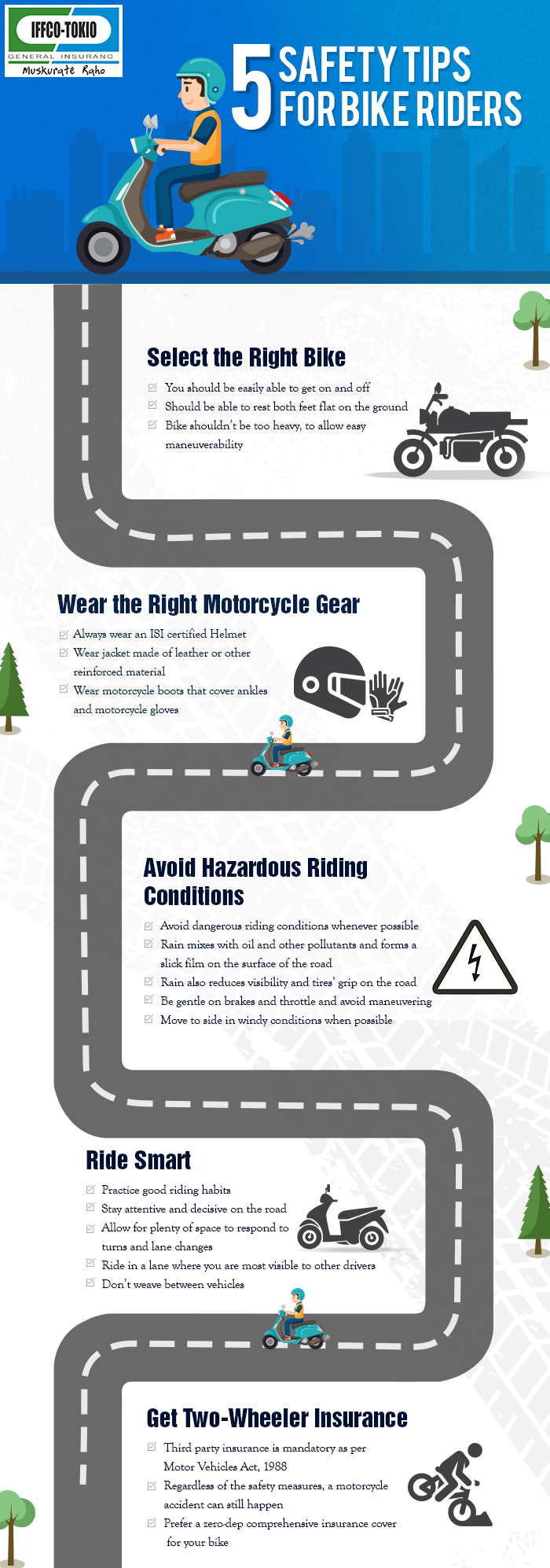 5 Safety Tips For Bike Riders 1 Select The Right Bike 2 Wear