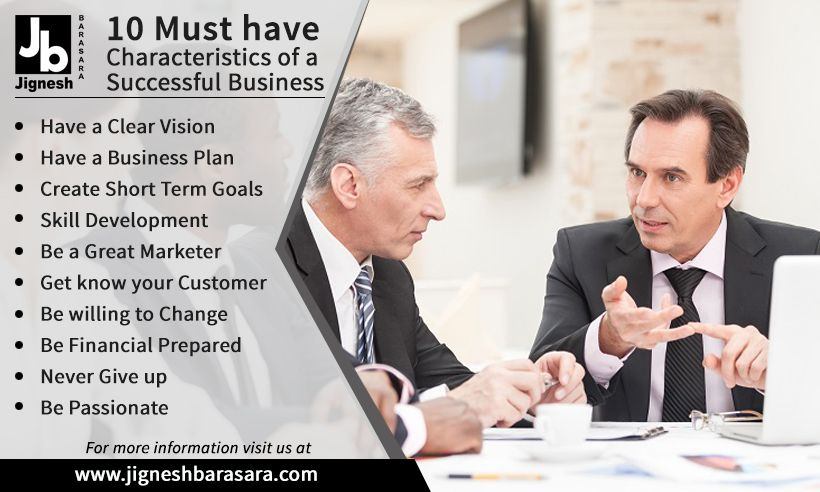10 Must have Characteristics of a Successful Business.