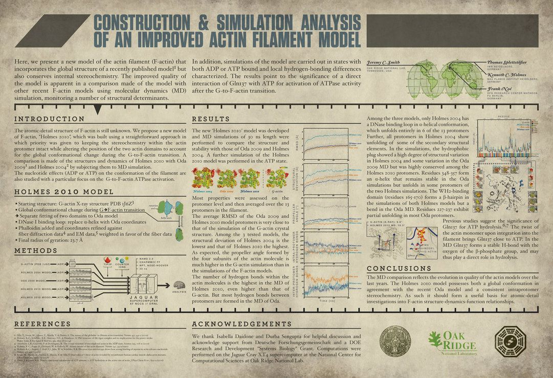 Poster design science - Scientific Poster By Splette On Deviantart