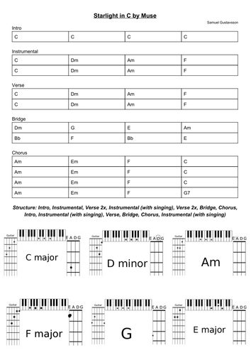 Starlight Muse Lead Sheet For Bass Guitar And Piano Music