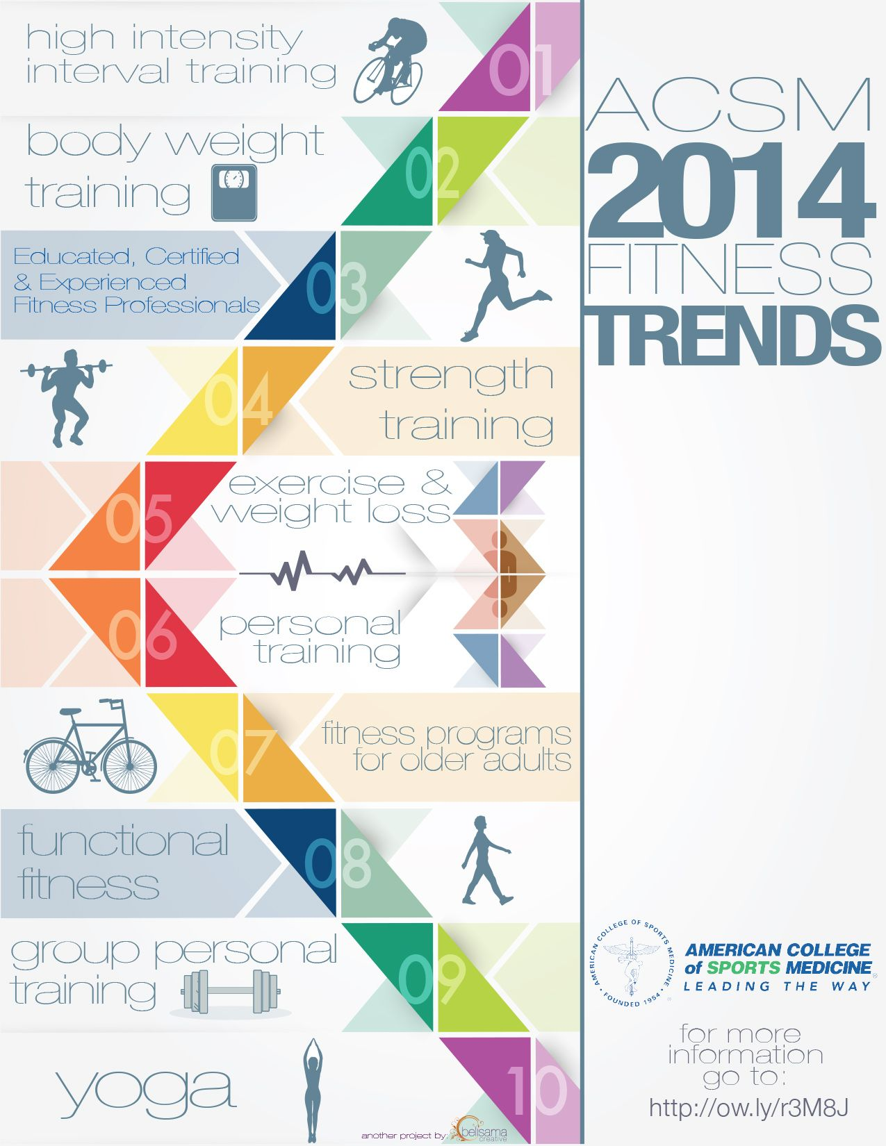 Acsm top 10 fitness trends for 2014 stay fit pinterest acsm top 10 fitness trends for 2014 1betcityfo Gallery