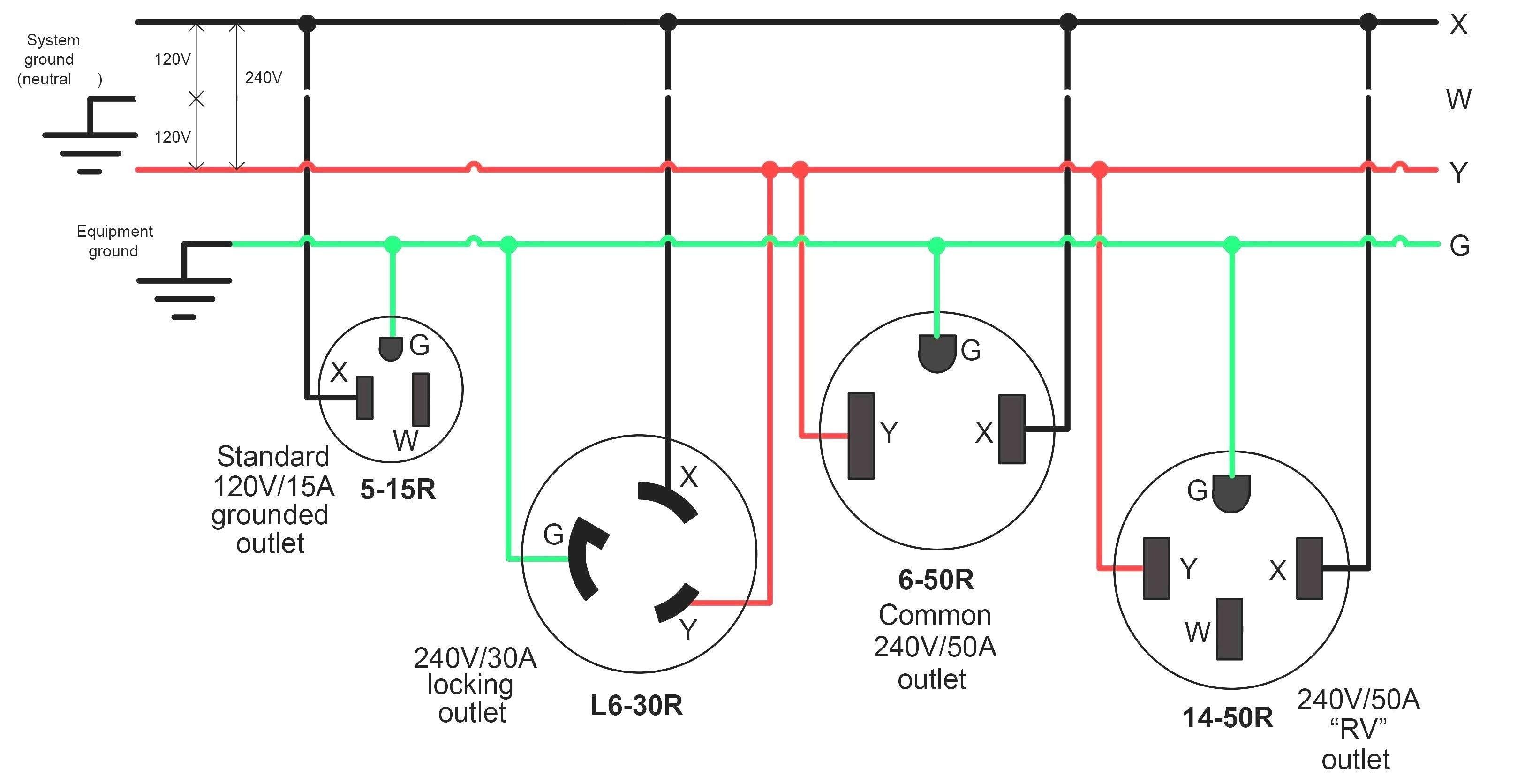 Elegant Wiring Diagram Nz Diagrams Digramssample Diagramimages Wiringdiagramsample Wiringdiagram C Outlet Wiring Electrical Plug Wiring Electrical Outlets