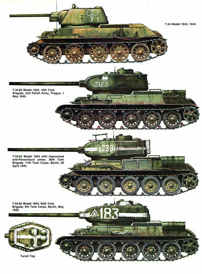 Pin De Albert Butler En Armor Tanques Vehículos Militares Tanque Militar