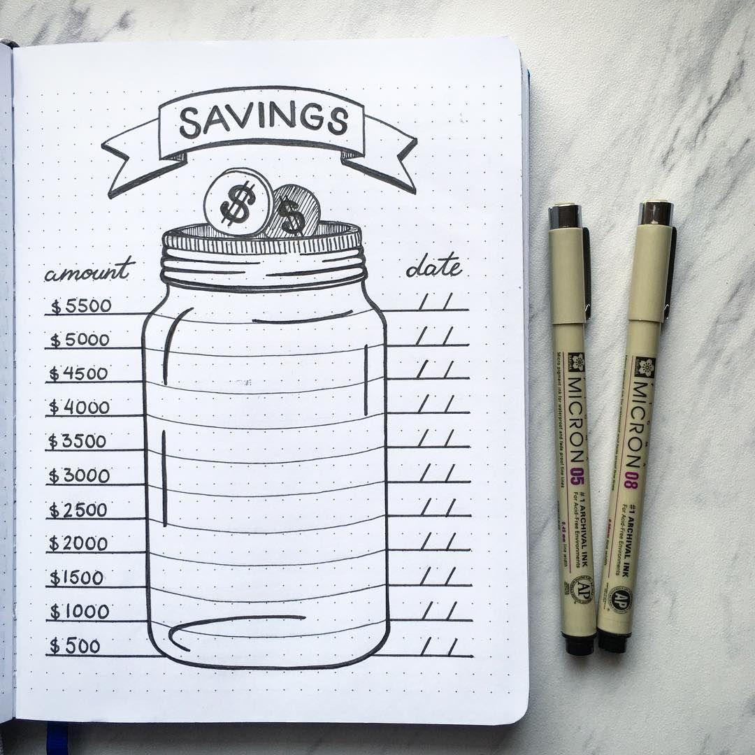 10 Bullet Journal Money Tracker zur Verwaltung Ihrer Finanzen TheFab20s Wenn Sie a