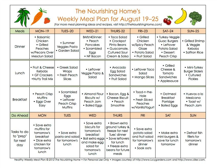 Meal Plan Monday August 19 u2013 September 1 Meals, Menu and Peach - weekly menu