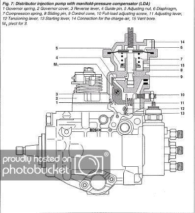 BOSCH VE Mechanical Diesel Fuel Injection Pump Adjustments