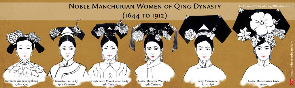 Noble Manchurian Women Of Qing Dynasty Hair By Lilsuika Deviantart Com On Deviantart Qing Dynasty Historical Fashion Chinese Hairstyle