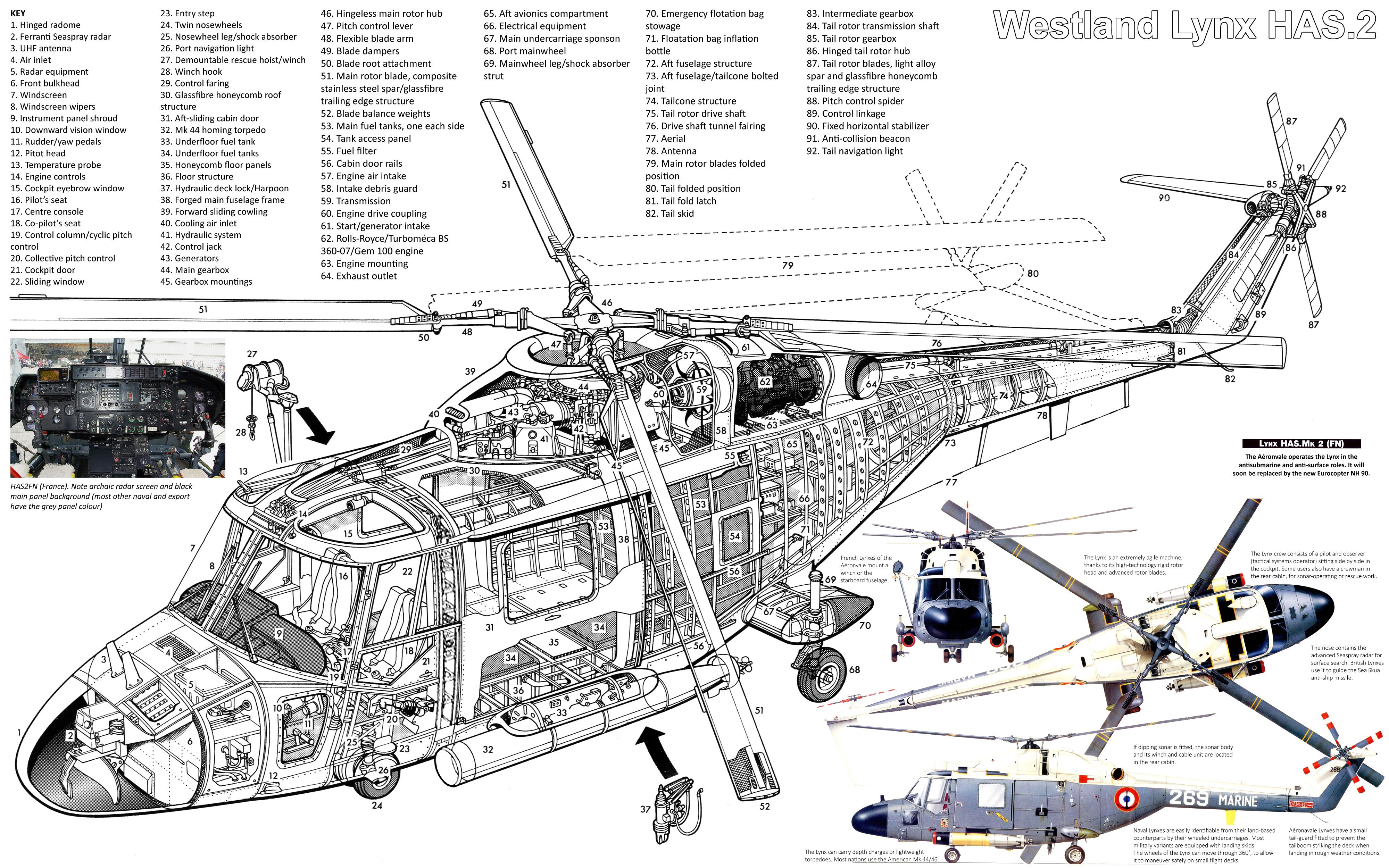 Discover Ideas About Helicopter Plane Pinterestcom