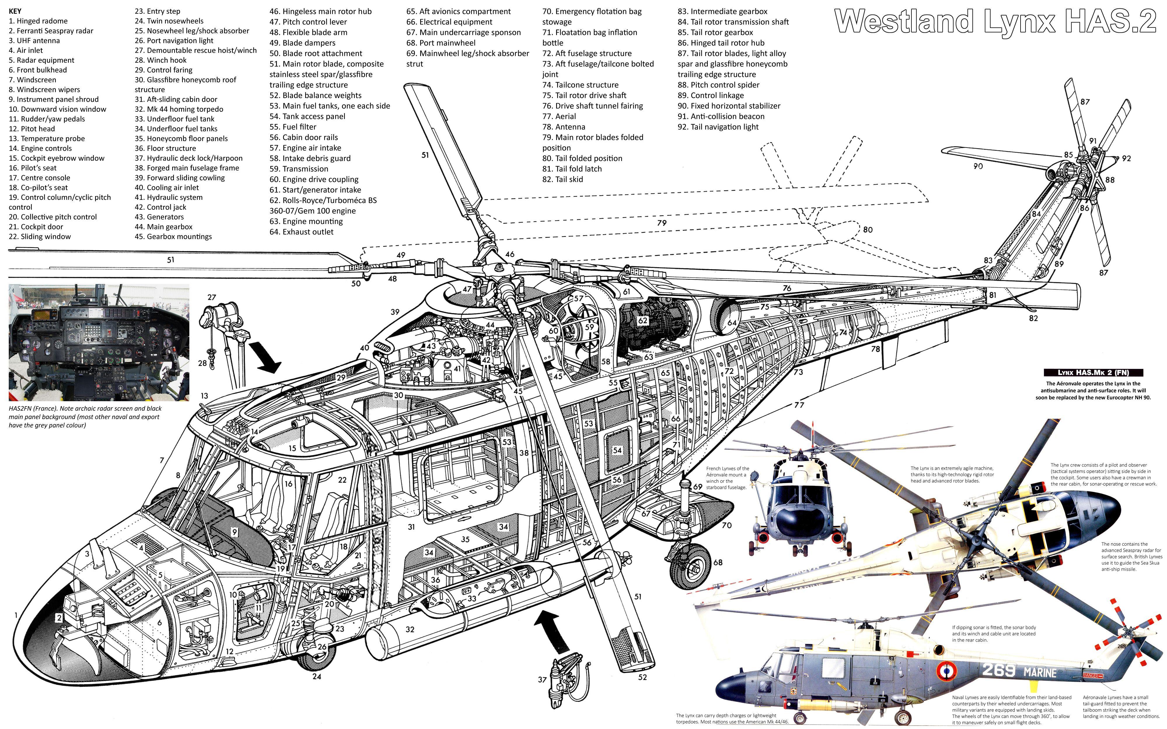 Westland Lynx Cutaway Drawings Aircraft Design