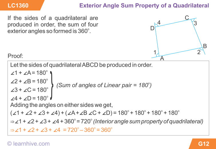 learning card for Exterior Angle Sum Property of a