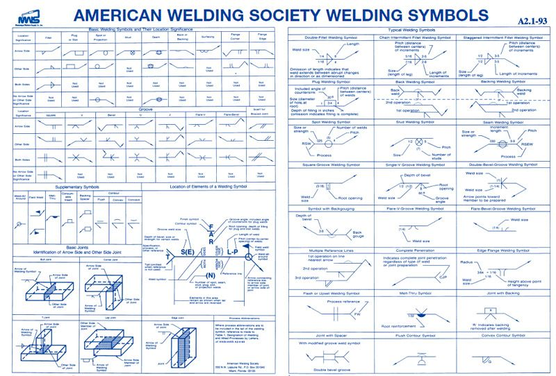 welding symbols - Google Search | Architectural Structure | Pinterest