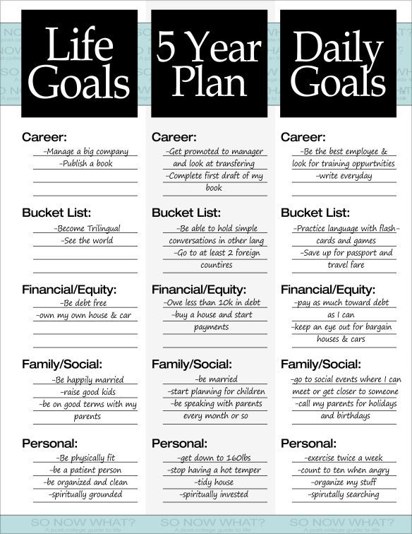 Organize And Design Your Life Goals  Year Plan  Goal Setting
