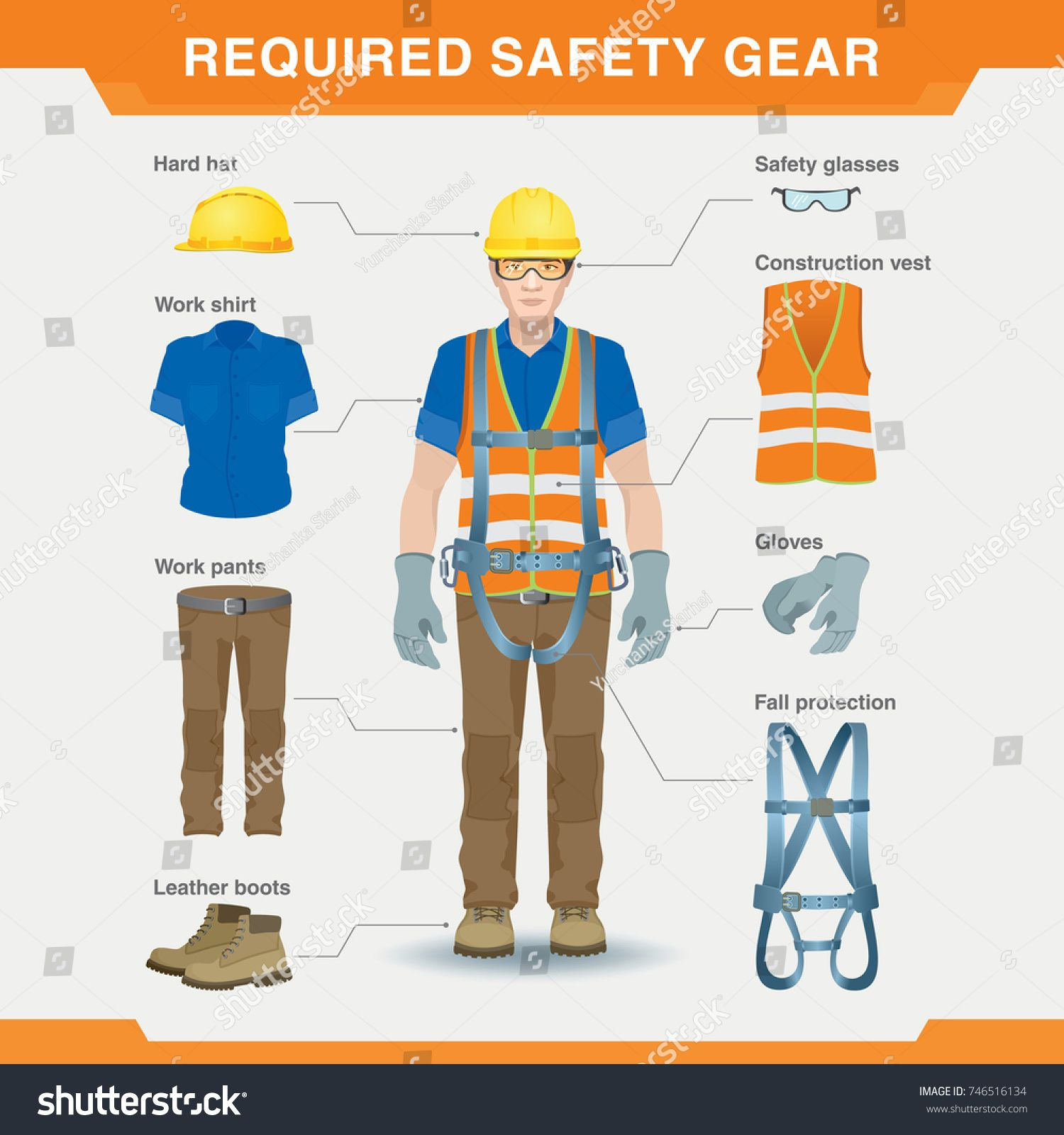 Required Safety Gear Overalls Safety At The Construction Site Vector Illustration For An Information Poster Safety Posters Construction Safety Safety Gear