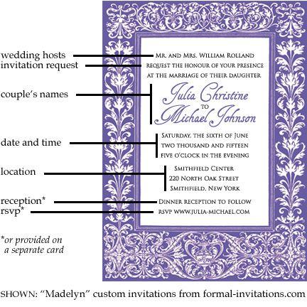 78 images about Wedding invitation wording – Sample Wedding Invitation Format