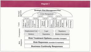 Business Continuity Plan  Google Search  Business Corner