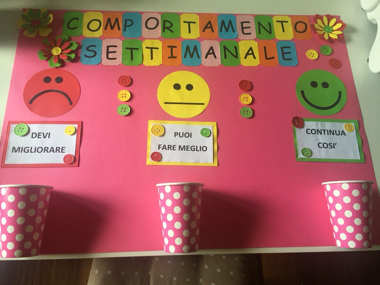 Cartelloni bambini ~ Semaforo del comportamento regole cartellone pinterest