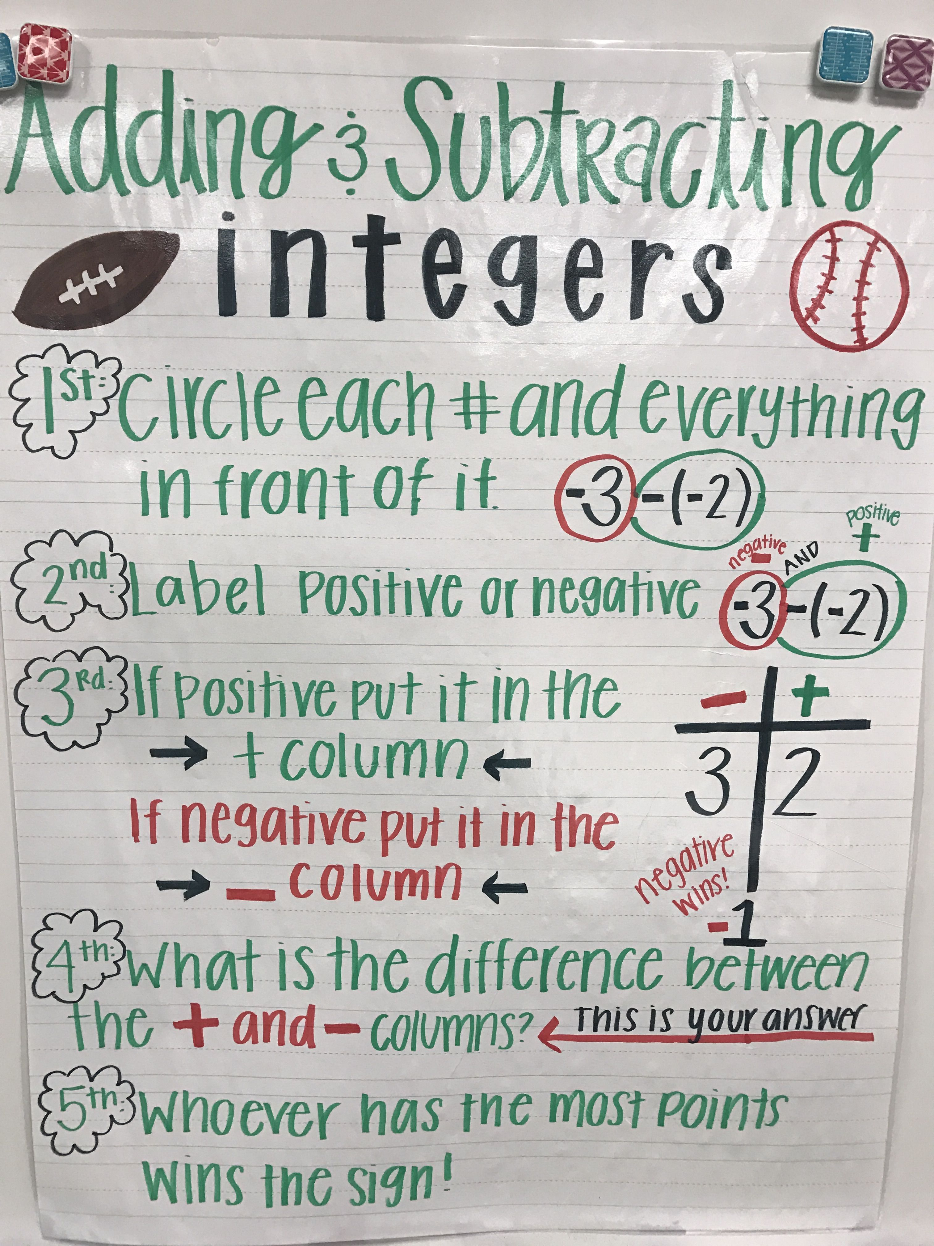 Adding and subtracting integers th grade math anchor charts also rh pinterest