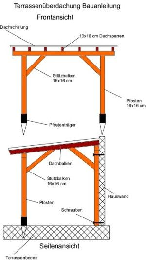 Terrassenüberdachung Bauanleitung mit Bauplan   diy möbel ...
