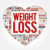 #Goal #Loss #sticking #Week #Weight #Year We are 1 week into the New Year. Who is still sticking to...