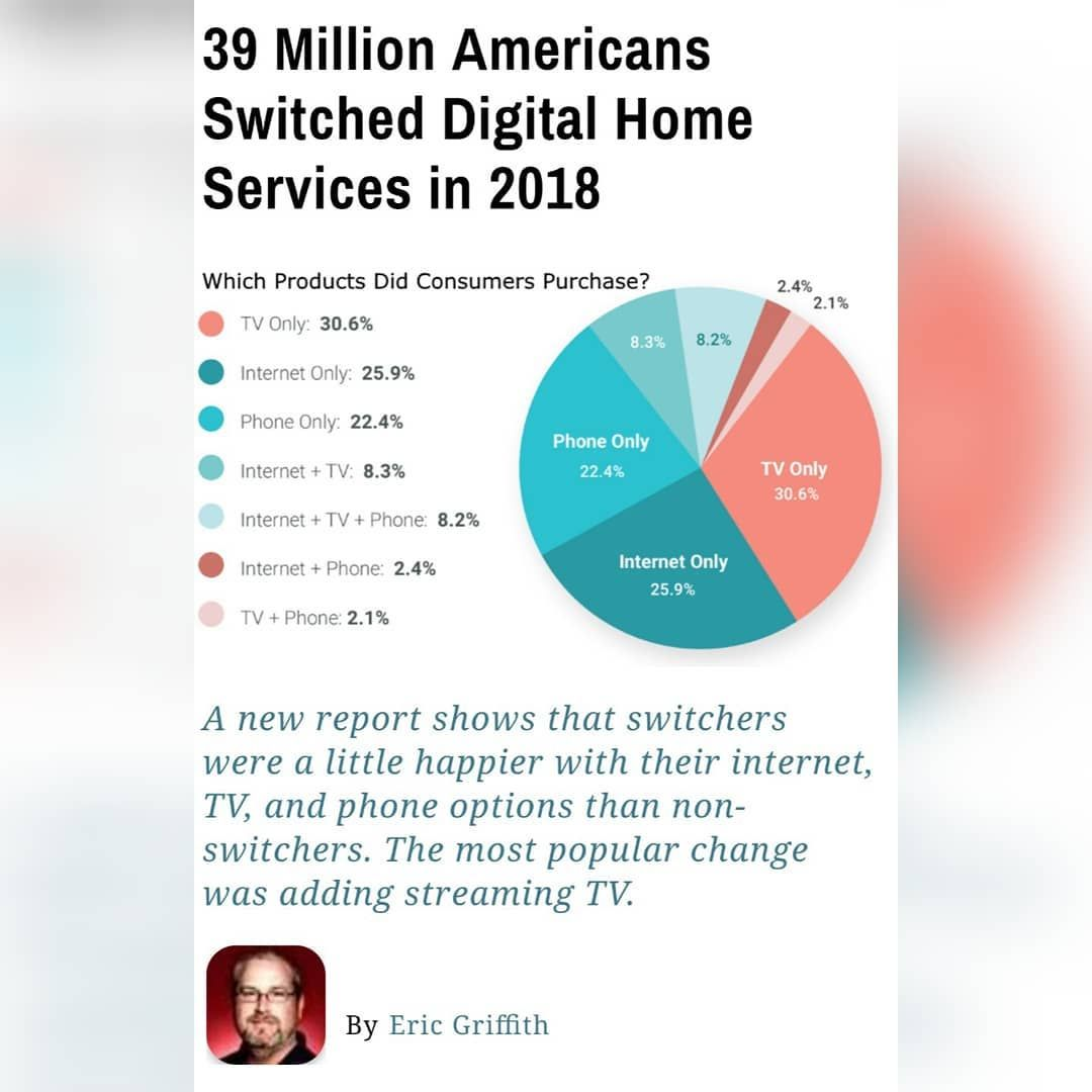 39 Million Americans Switched Digital Home Services in