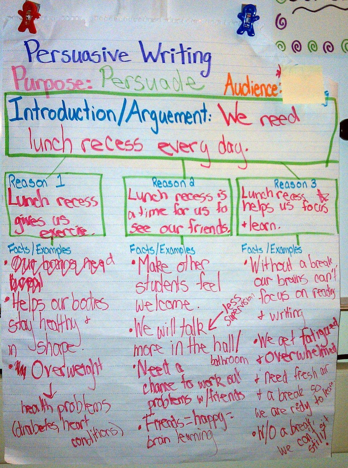 Persuasive Writing Fifth Grade Anchor Chart