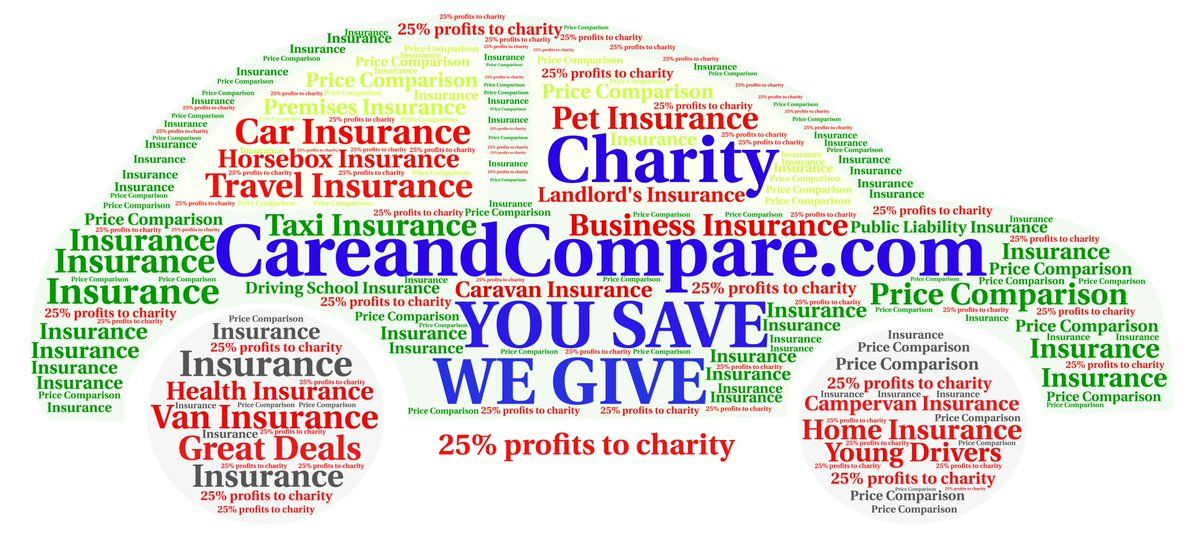 Care And Compare Careandcompare Twitter Insurance Prices Landlord Insurance Being A Landlord