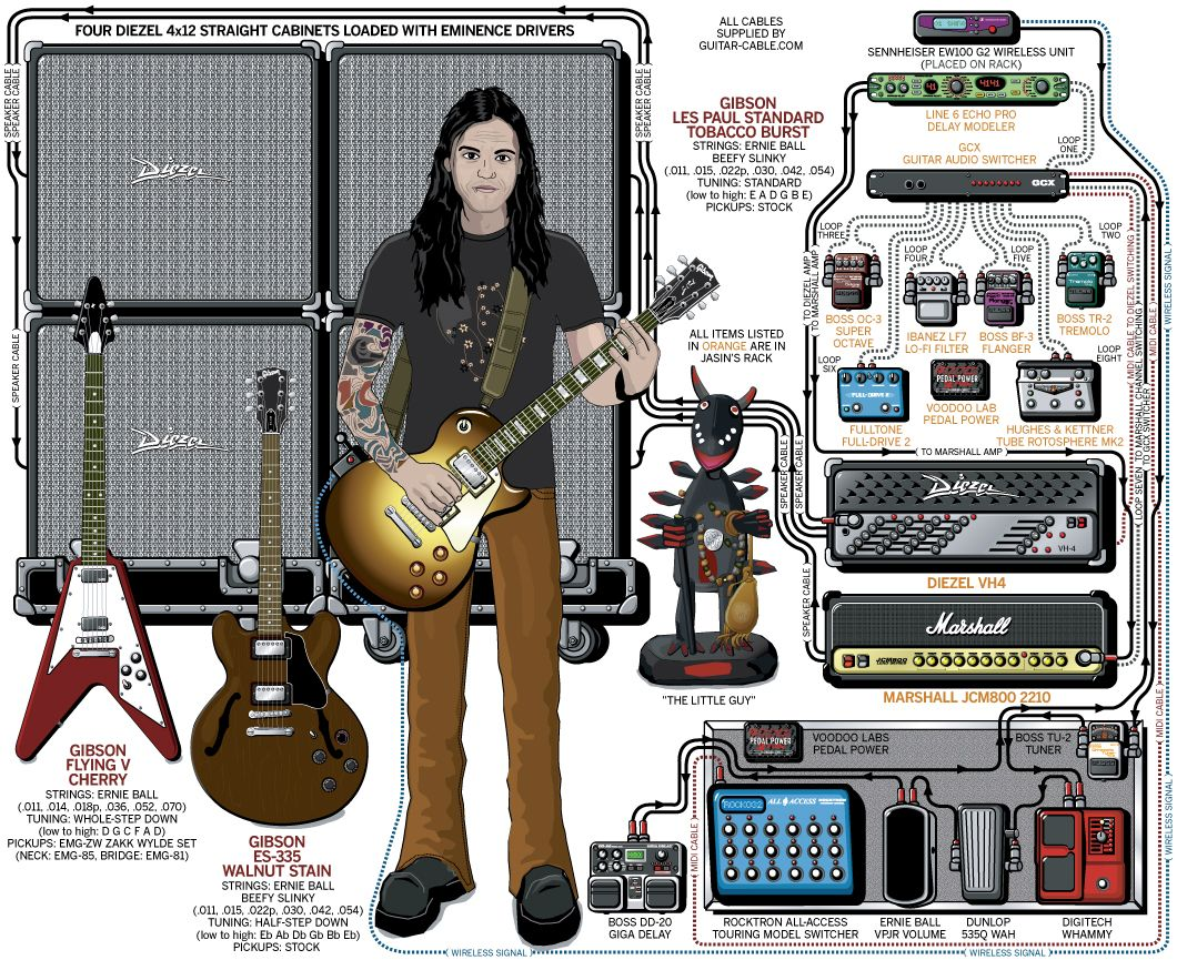 b5dfac79f9b19dfded420f7d522241b2 carlos santana guitar rig guitar one may 2000 guitar rigs Basic Electrical Wiring Diagrams at bakdesigns.co