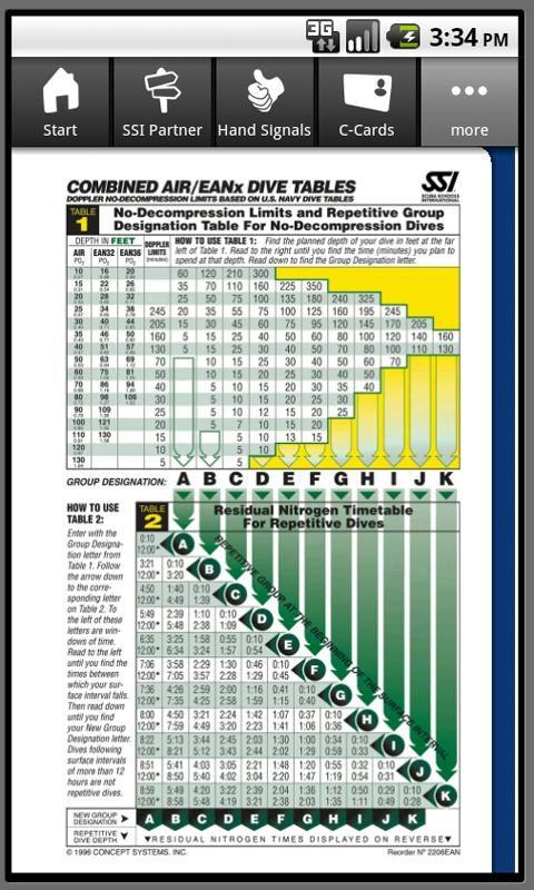 ssi dive table pdf - Google Search