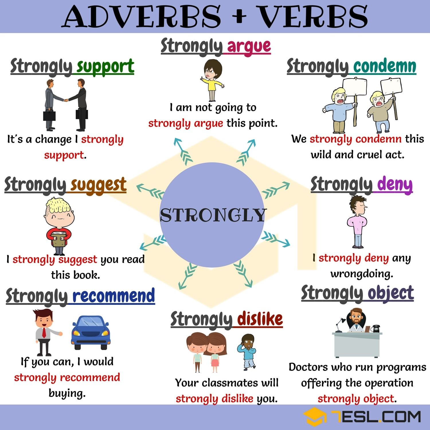 Adverb And Verb 12 Common Adverb Verb Collocations