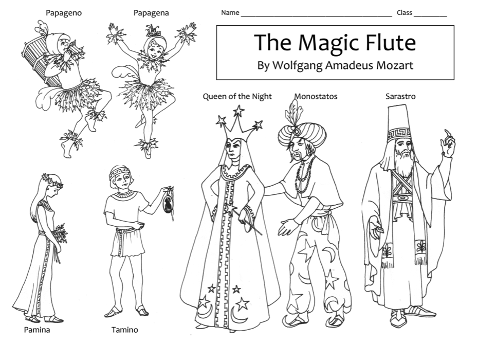 Mozart Worksheet - Checks Worksheet