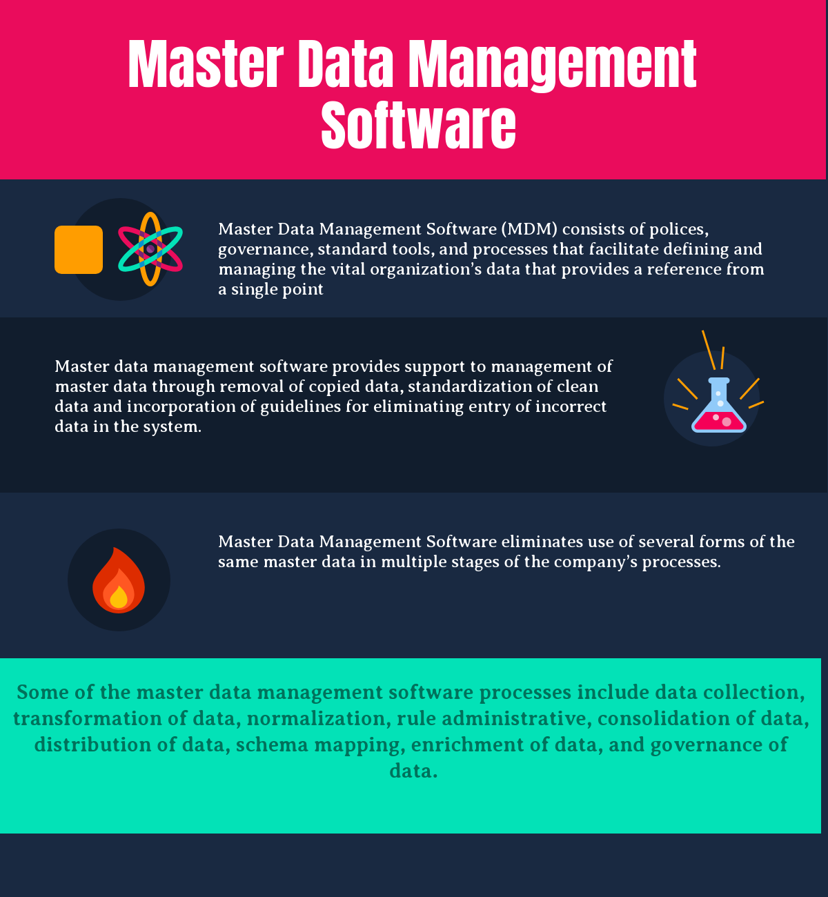 How To Select The Best Master Data Management Software For Your Business In 2021 Reviews Features Pricing Comparison Pat Research B2b Reviews Buying Gu Master Data Management Management Small Business Management