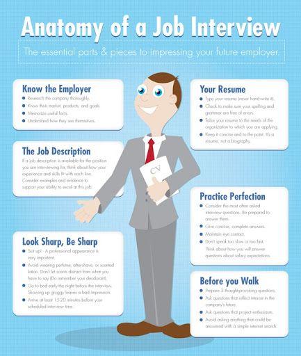 Dos and don\u0027ts of ESL/EFL job interviewing Professional